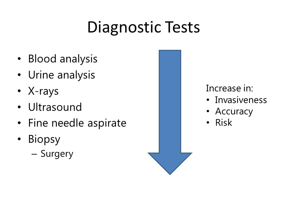 Diagnostic Tests Blood analysis Urine analysis X-rays Ultrasound Fine needle aspirate Biopsy – Surgery Increase in: Invasiveness Accuracy Risk