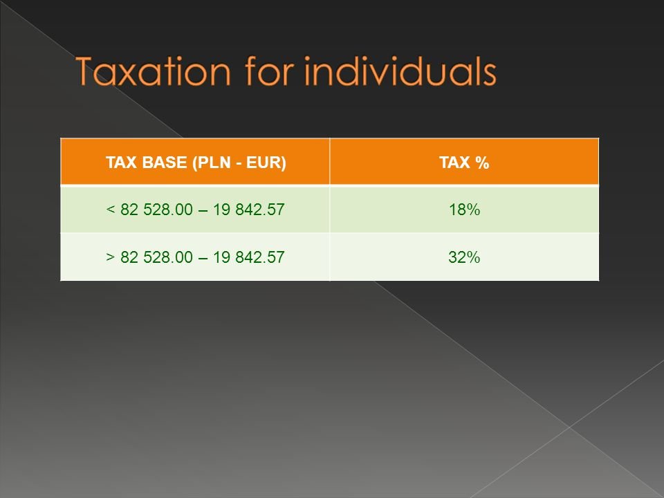 TAX BASE (PLN - EUR)TAX % < 82 528.00 – 19 842.5718% > 82 528.00 – 19 842.5732%