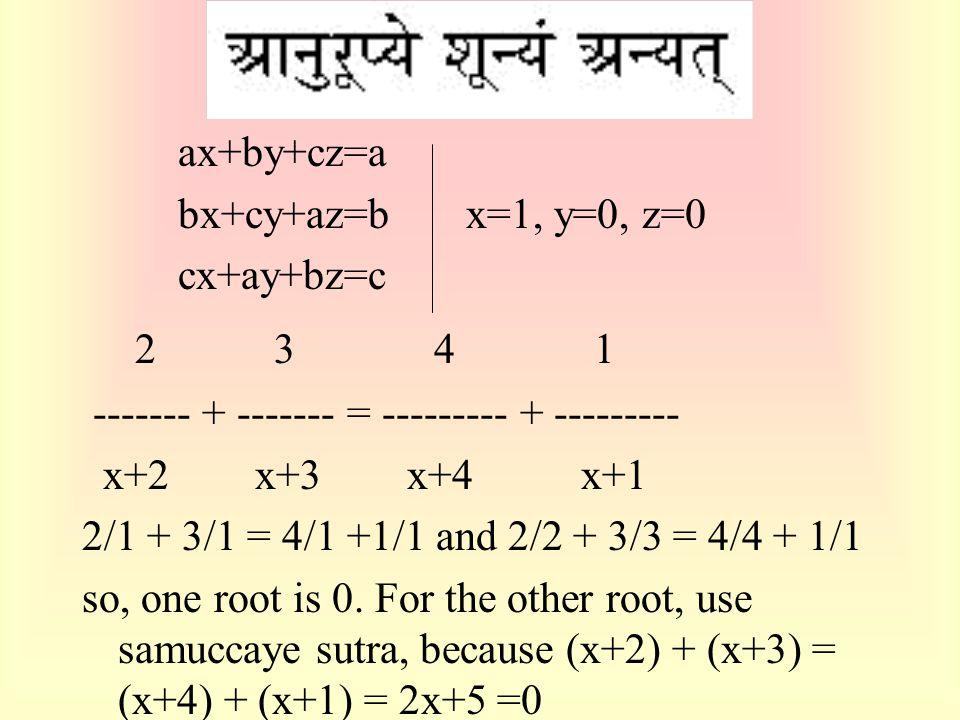Copyright(c) Vishnu S.
