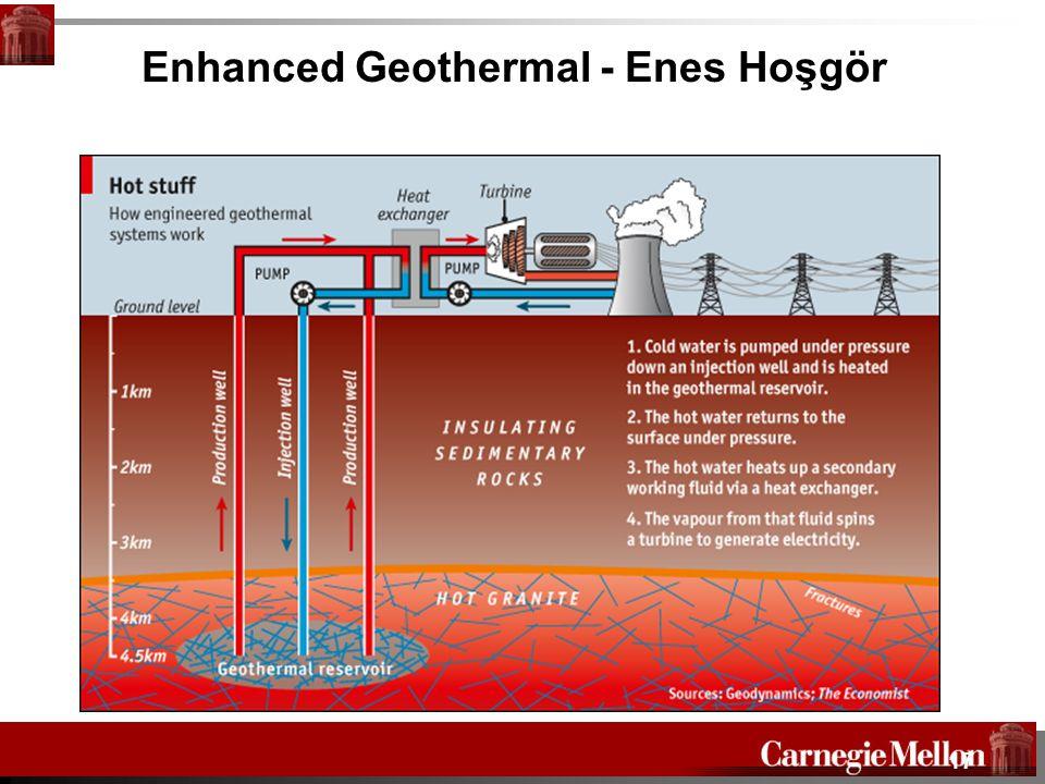 Enhanced Geothermal - Enes Hoşgör 17