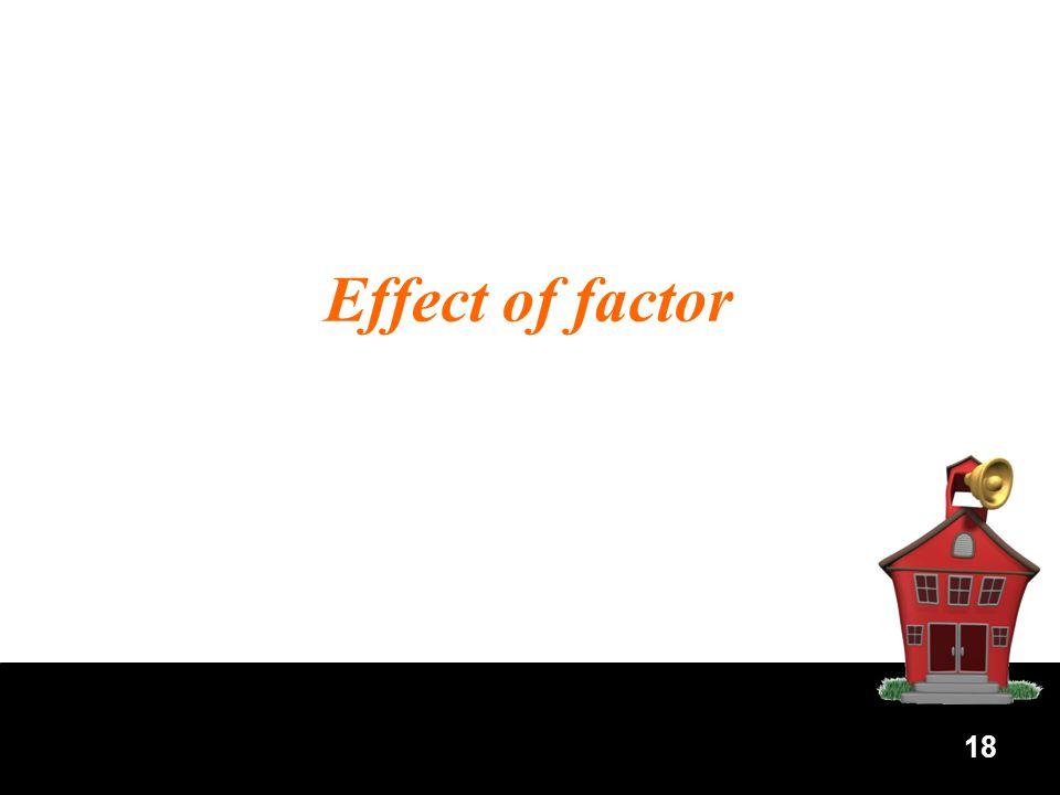 Effect of factor 18