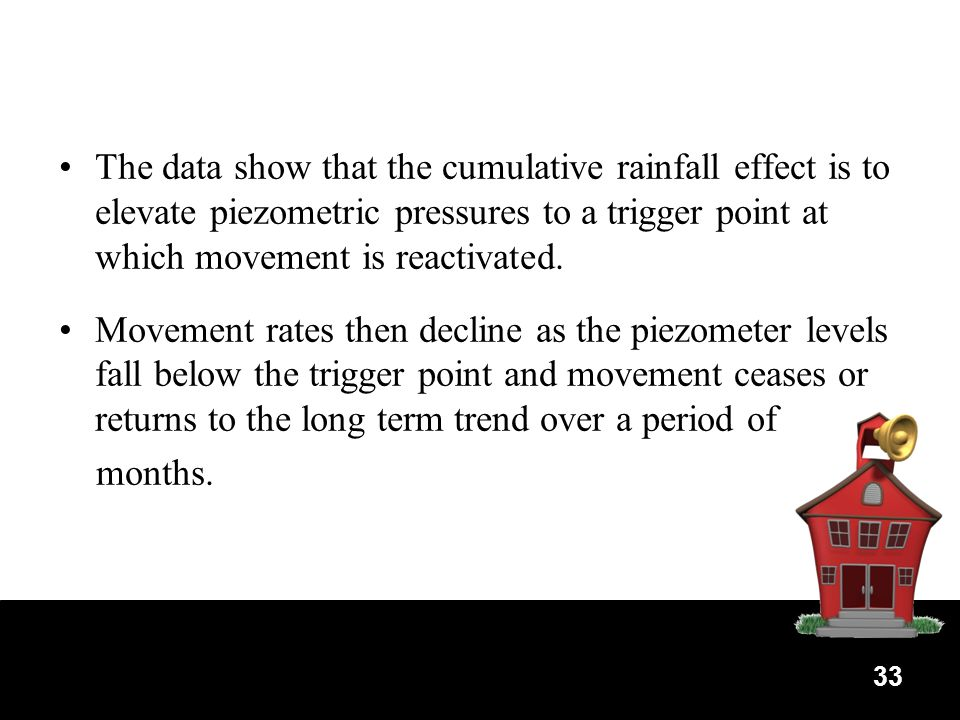 33 The data show that the cumulative rainfall effect is to elevate piezometric pressures to a trigger point at which movement is reactivated.
