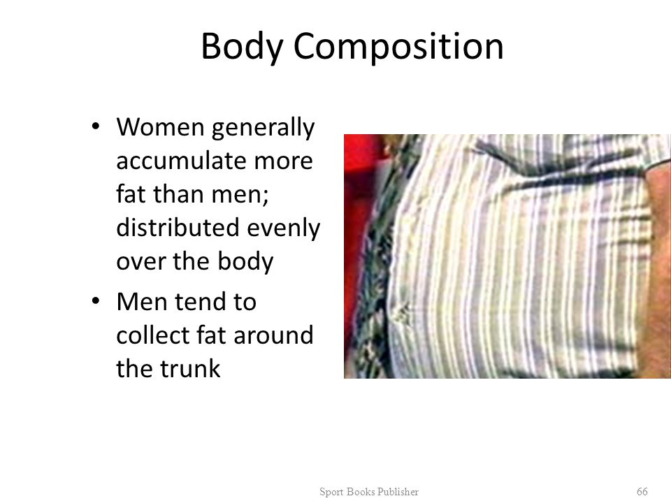 Body Composition Women generally accumulate more fat than men; distributed evenly over the body Men tend to collect fat around the trunk Sport Books Publisher 66