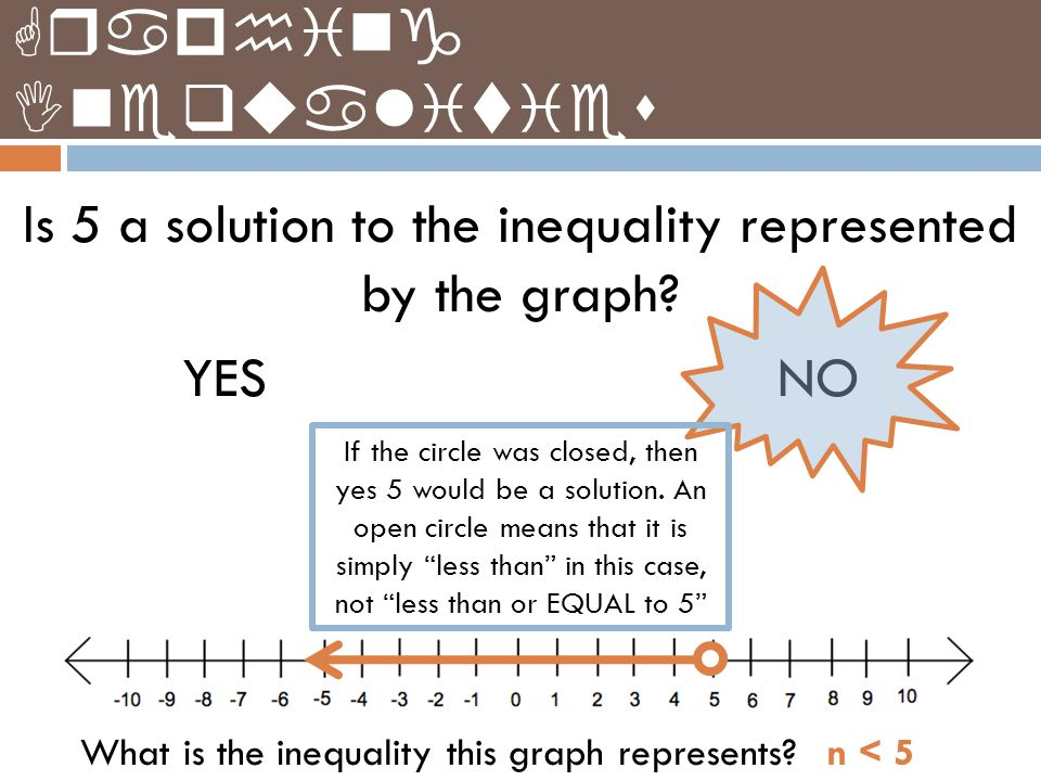 Graphing Inequalities Is 5 a solution to the inequality represented by the graph.