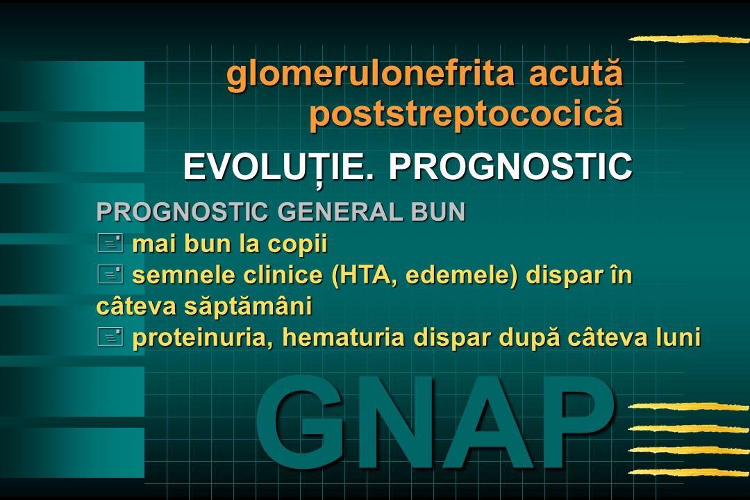 PROGNOSTIC GENERAL BUN + mai bun la copii + semnele clinice (HTA, edemele) dispar în câteva săptămâni + proteinuria, hematuria dispar după câteva luni EVOLUŢIE.