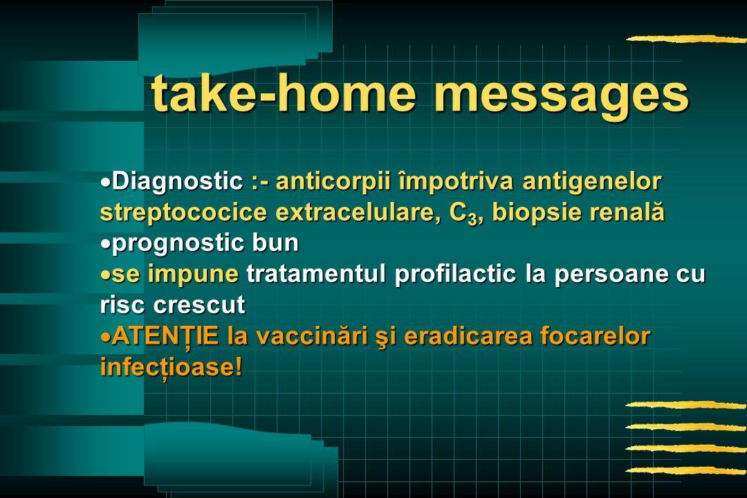 take-home messages  Diagnostic :- anticorpii împotriva antigenelor streptococice extracelulare, C 3, biopsie renală  prognostic bun  se impune tratamentul profilactic la persoane cu risc crescut  ATENŢIE la vaccinări şi eradicarea focarelor infecţioase!