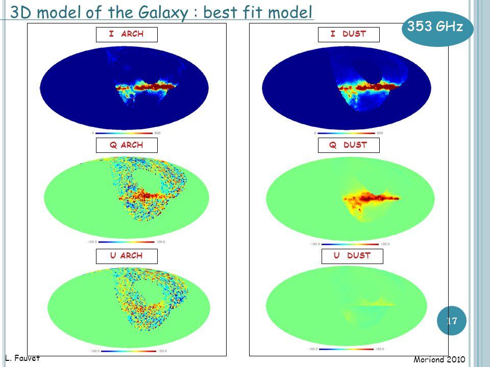 17 3D model of the Galaxy : best fit model I ARCH Q ARCH U ARCH I DUST Q DUST U DUST 353 GHz L.