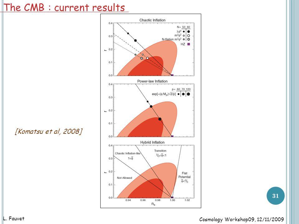 31 L. Fauvet Cosmology Workshop09, 12/11/2009 The CMB : current results [Komatsu et al, 2008]