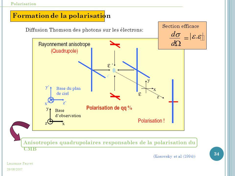Formation de la polarisation Diffusion Thomson des photons sur les électrons: Section efficace Anisotropies quadrupolaires responsables de la polarisation du CMB Polarisation Lauranne Fauvet 28/06/2007 (Kosowsky et al (1994))    .  d d 34