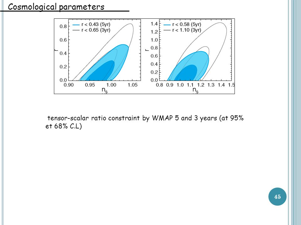 45 Cosmological parameters tensor-scalar ratio constraint by WMAP 5 and 3 years (at 95% et 68% C.L)