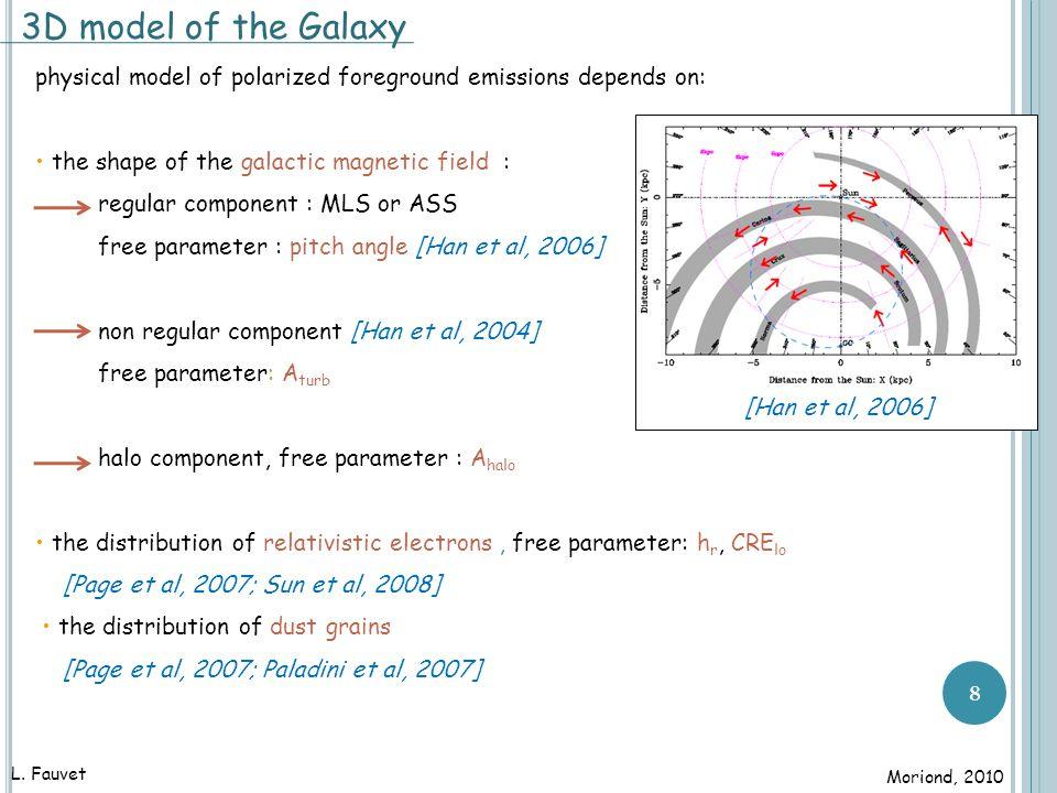 The Planck mission φ = φ L + f NL φ L 2 φ~ : gaussian, linear curvature perturbation on the matter dominating era [Salopek & Bond, 1990] f NL ~ 0.05 canonical inflation [Maldacena,2003 ; Acquaviva et al, 2003] f NL ~ 0.1-100 higher order derivatives (biblio … ) f NL > 10 curvaton models [Lyth, Ungarelly et Wands, 2003] f NL ~ 100 : ghost inflation [Arkani-Hamed et al, 2004] … 39