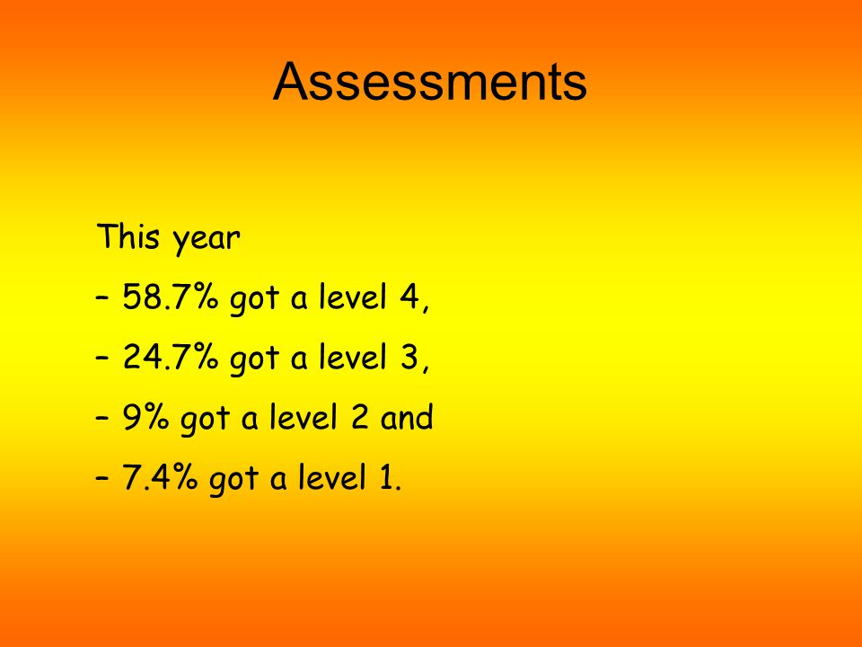 Assessments Each year group sit for a test covering the 4 skills with the aim to get as many students as possible reaching a level 4 by the end of KS2.