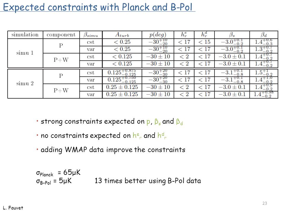 23 Expected constraints with Planck and B-Pol L.