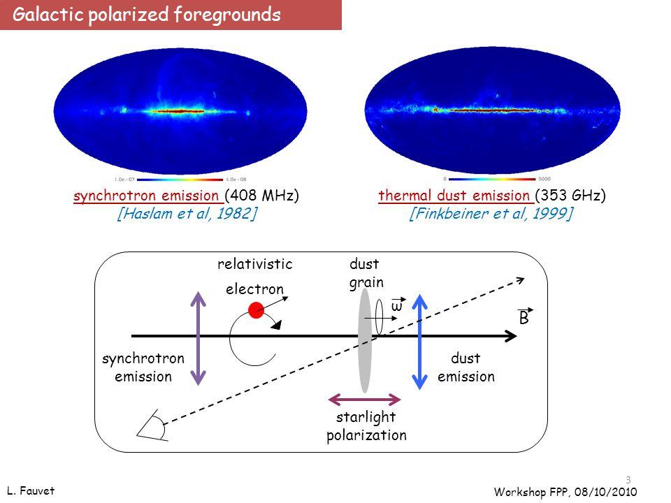 3 dust emission B ω relativistic electron synchrotron emission dust grain starlight polarization synchrotron emission (408 MHz) [Haslam et al, 1982] thermal dust emission (353 GHz) [Finkbeiner et al, 1999] L.