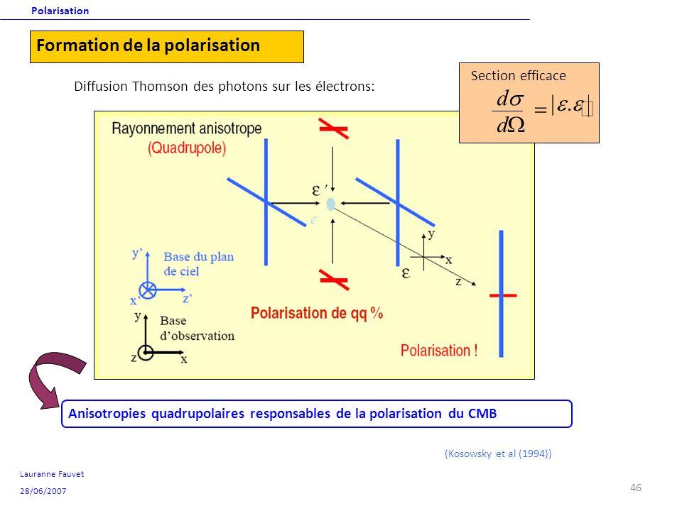 Formation de la polarisation Diffusion Thomson des photons sur les électrons: Section efficace Anisotropies quadrupolaires responsables de la polarisation du CMB Polarisation Lauranne Fauvet 28/06/2007 (Kosowsky et al (1994))    .| d d 46