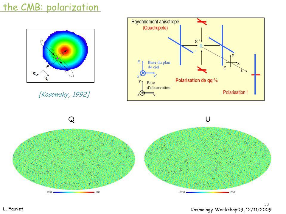53 L. Fauvet the CMB: polarization Cosmology Workshop09, 12/11/2009 [Kosowsky, 1992] QU