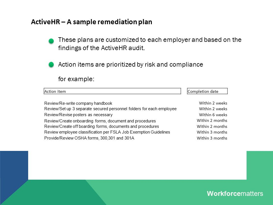 ActiveHR – A sample remediation plan These plans are customized to each employer and based on the findings of the ActiveHR audit. Action items are pri