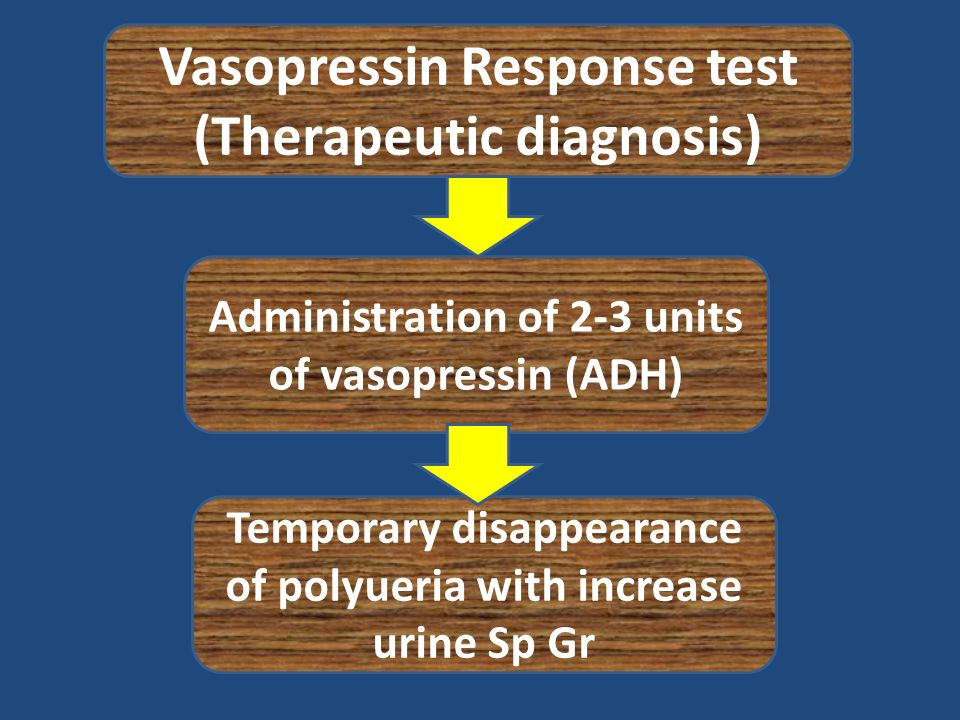 Vasopressin Response test (Therapeutic diagnosis) Administration of 2-3 units of vasopressin (ADH) Temporary disappearance of polyueria with increase urine Sp Gr