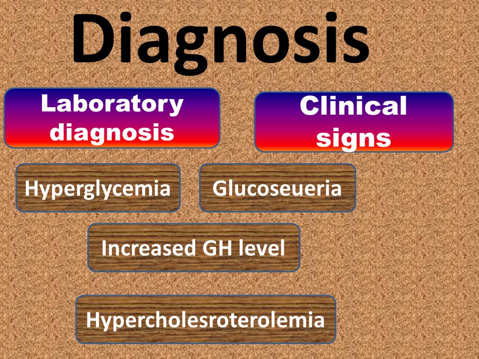 Diagnosis Clinical signs Laboratory diagnosis Hyperglycemia Hypercholesroterolemia Glucoseueria Increased GH level