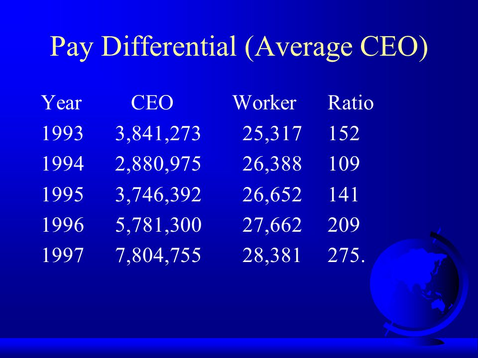 Pay Differential (Average CEO) Year CEO Worker ratio 1960 190,383 4,666 41 1970 548,787 6,933 79 1980 624,996 15,008 42 1992 3,842,247 24,411 157.