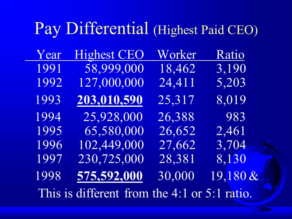 Pay Differential (Average CEO) Year CEOWorkerRatio 1993 3,841,273 25,317152 1994 2,880,975 26,388109 1995 3,746,392 26,652141 1996 5,781,300 27,662209