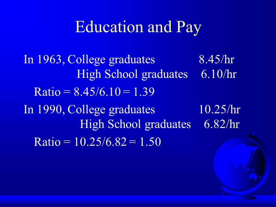 Higher Education In 1950, 43% of high school students in the USA pursued higher education, 6% of Americans were college graduates.