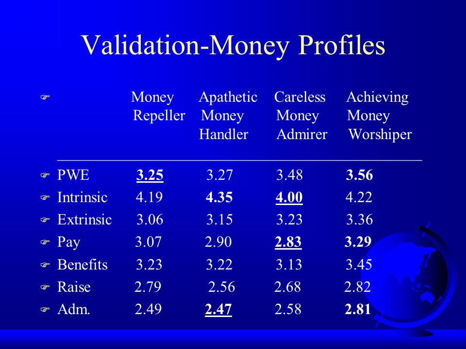 Validation--Money Profiles F Money Apathetic Careless Achieving Repeller Money Money Money Handler Admirer Worshiper _________________________________