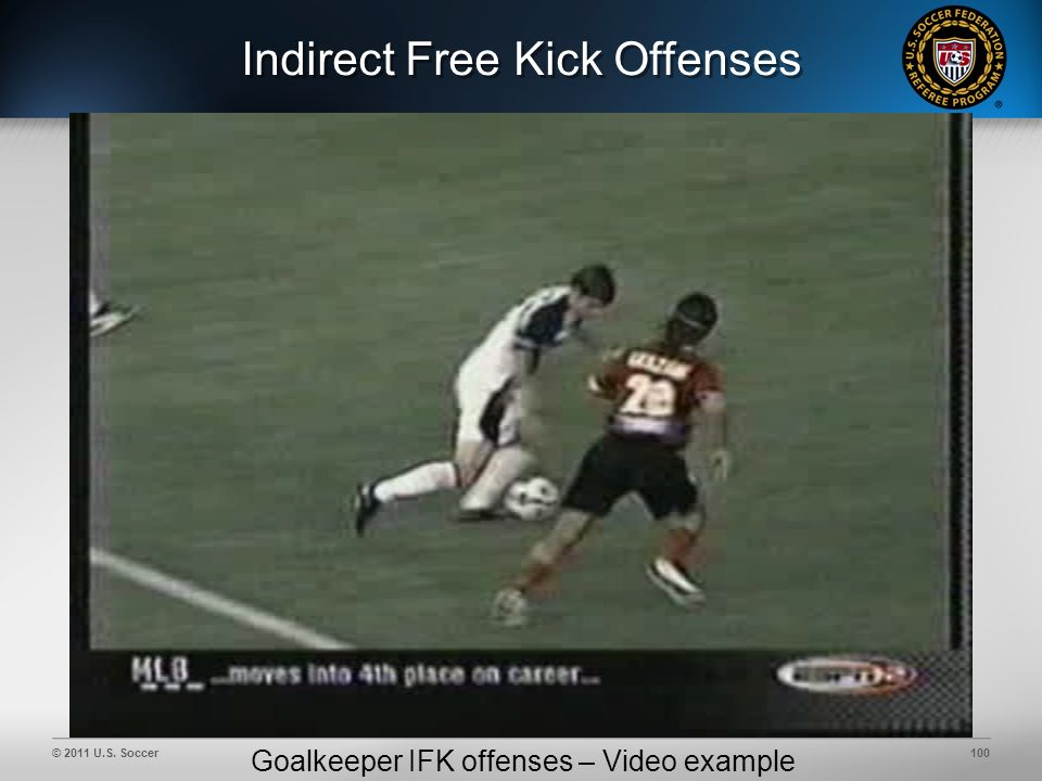 © 2011 U.S. Soccer100 Indirect Free Kick Offenses Goalkeeper IFK offenses – Video example