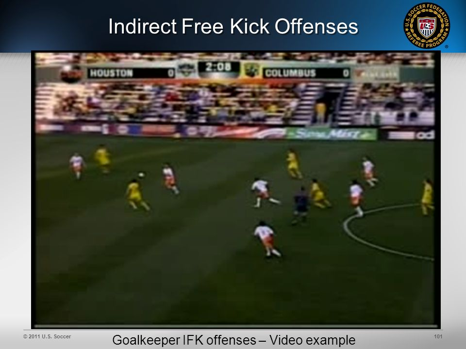 © 2011 U.S. Soccer101 Indirect Free Kick Offenses Goalkeeper IFK offenses – Video example