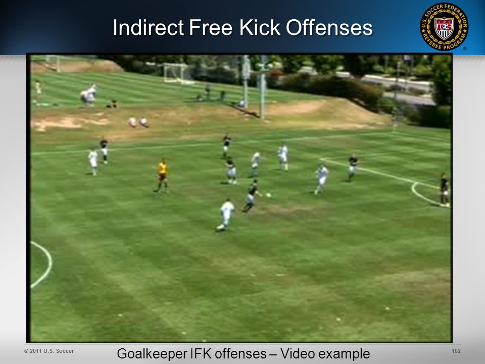 © 2011 U.S. Soccer102 Indirect Free Kick Offenses Goalkeeper IFK offenses – Video example