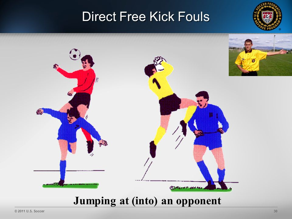 © 2011 U.S. Soccer30 Direct Free Kick Fouls Jumping at (into) an opponent