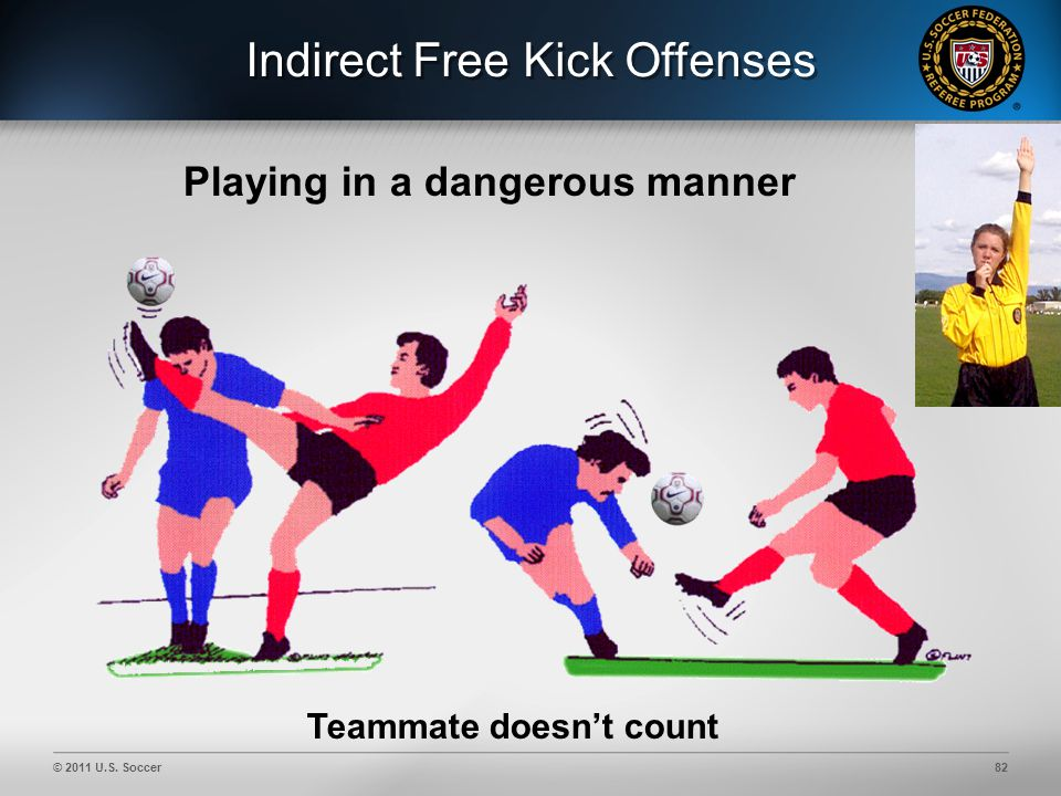 © 2011 U.S. Soccer82 Indirect Free Kick Offenses Playing in a dangerous manner Teammate doesn't count