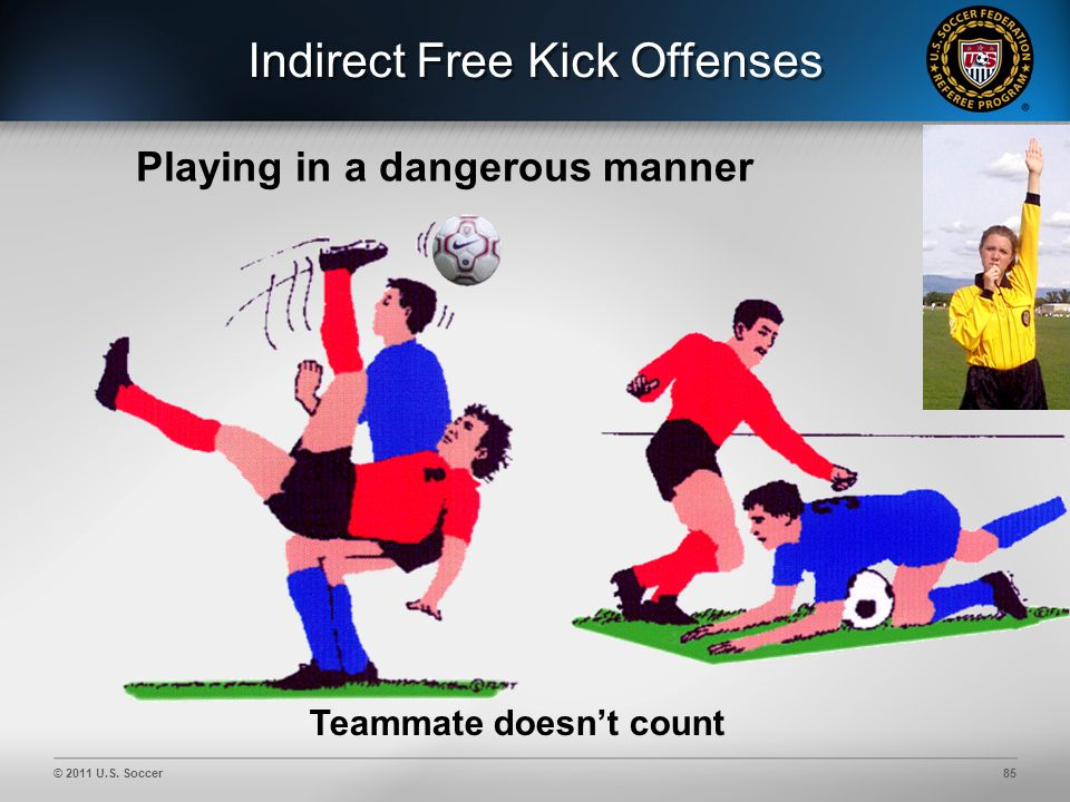 © 2011 U.S. Soccer85 Indirect Free Kick Offenses Playing in a dangerous manner Teammate doesn't count
