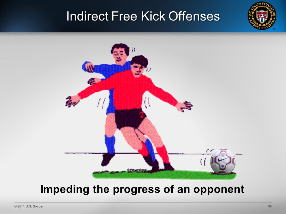 © 2011 U.S. Soccer90 Indirect Free Kick Offenses Impeding the progress of an opponent