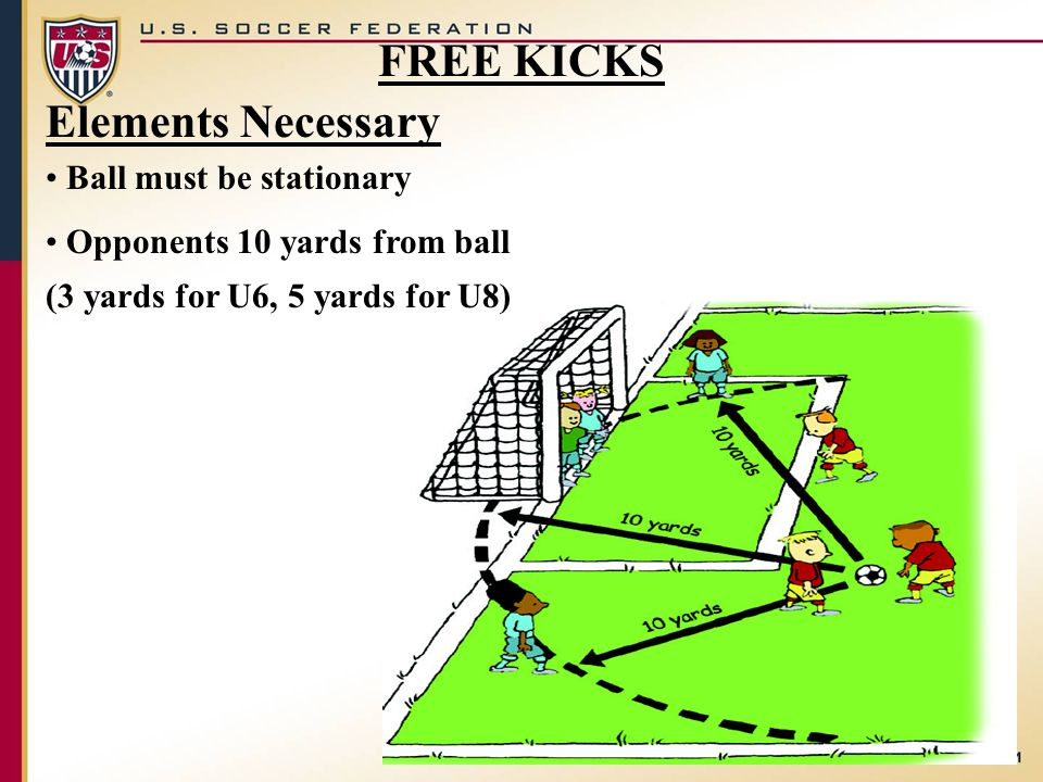 Elements Necessary Ball must be stationary Opponents 10 yards from ball (3 yards for U6, 5 yards for U8) FREE KICKS
