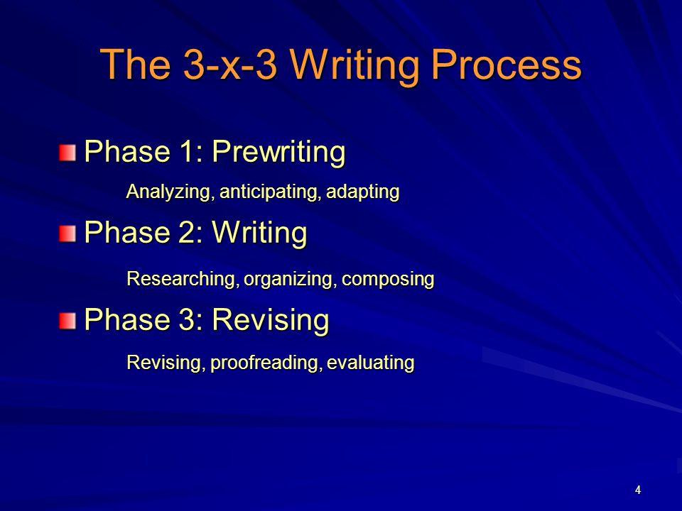 4 The 3-x-3 Writing Process Phase 1: Prewriting Analyzing, anticipating, adapting Phase 2: Writing Researching, organizing, composing Phase 3: Revisin