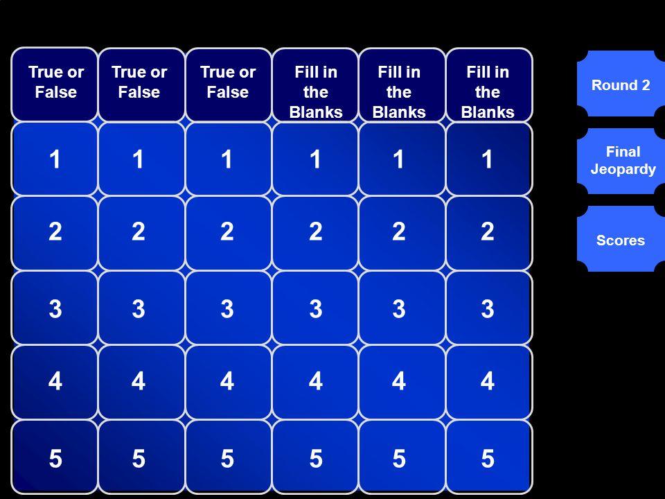 Round 1Round 2 Final Jeopardy Team 1 Team 2 Team 4 Team 3 Team 6 Team 5