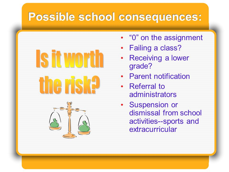 Possible school consequences: 0 on the assignment Failing a class.