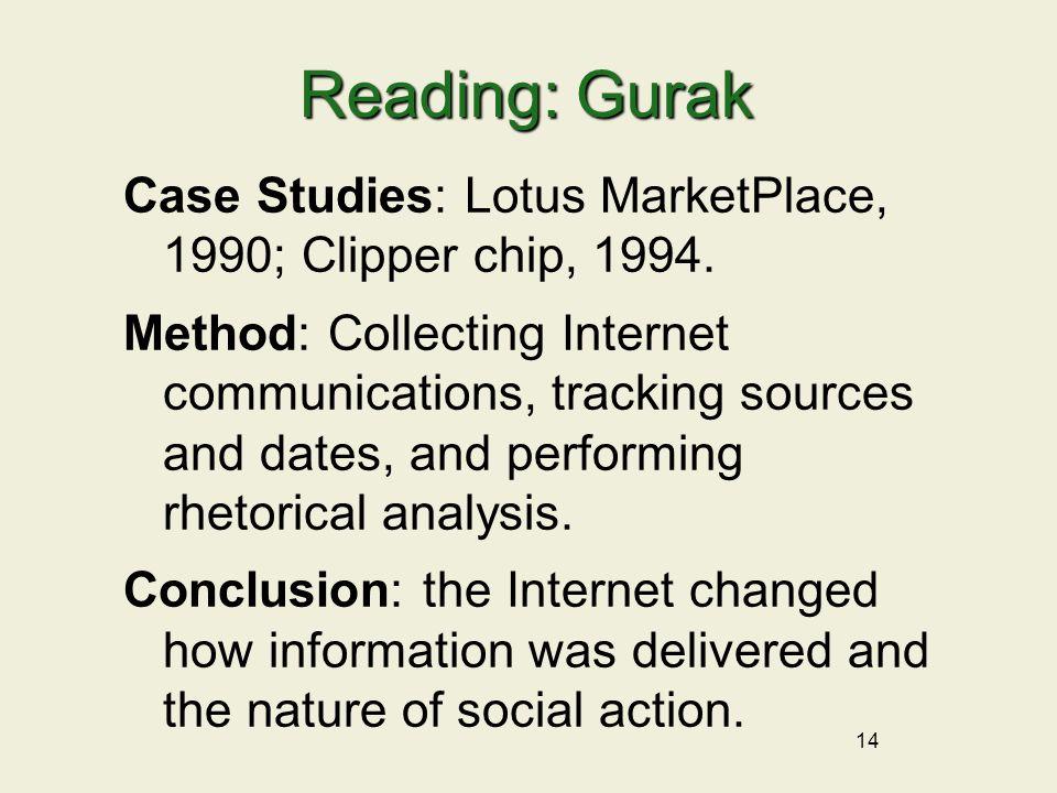 14 Reading: Gurak Case Studies: Lotus MarketPlace, 1990; Clipper chip, 1994.