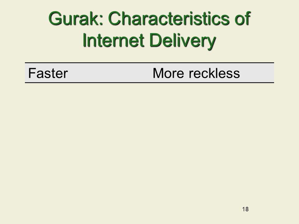 18 Gurak: Characteristics of Internet Delivery FasterMore reckless