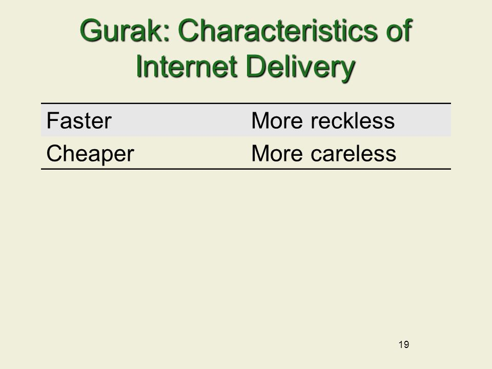 19 Gurak: Characteristics of Internet Delivery FasterMore reckless CheaperMore careless