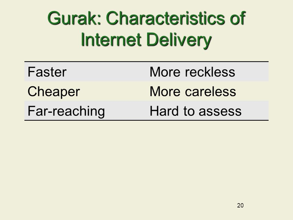 20 Gurak: Characteristics of Internet Delivery FasterMore reckless CheaperMore careless Far-reachingHard to assess