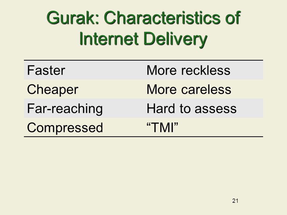 "21 Gurak: Characteristics of Internet Delivery FasterMore reckless CheaperMore careless Far-reachingHard to assess Compressed""TMI"""