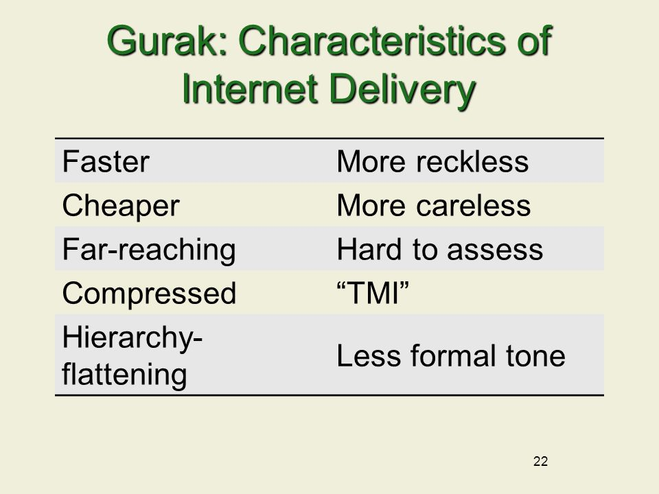 "22 Gurak: Characteristics of Internet Delivery FasterMore reckless CheaperMore careless Far-reachingHard to assess Compressed""TMI"" Hierarchy- flatteni"