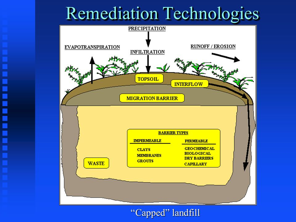Remediation Technologies Capped landfill