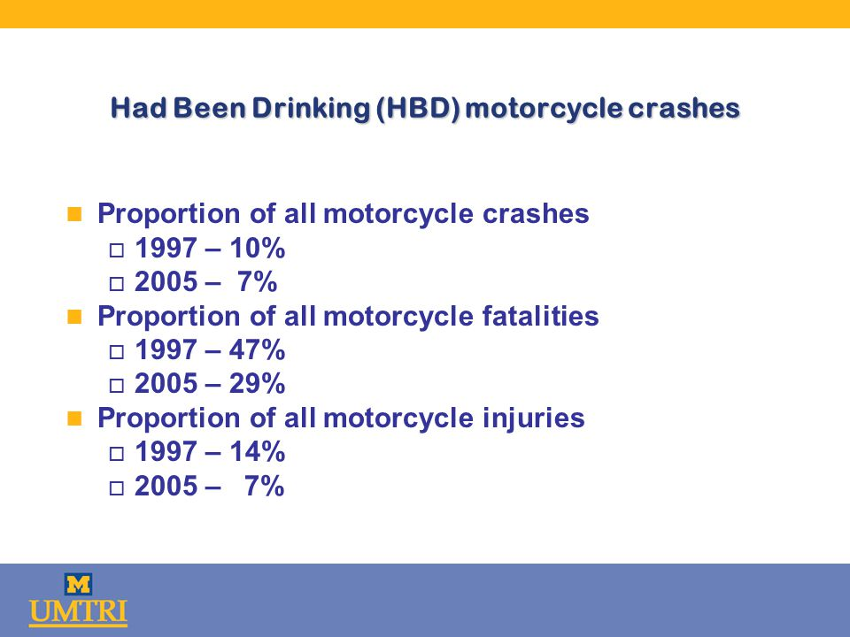 Had Been Drinking (HBD) motorcycle crashes n Proportion of all motorcycle crashes o 1997 – 10% o 2005 – 7% n Proportion of all motorcycle fatalities o 1997 – 47% o 2005 – 29% n Proportion of all motorcycle injuries o 1997 – 14% o 2005 – 7%