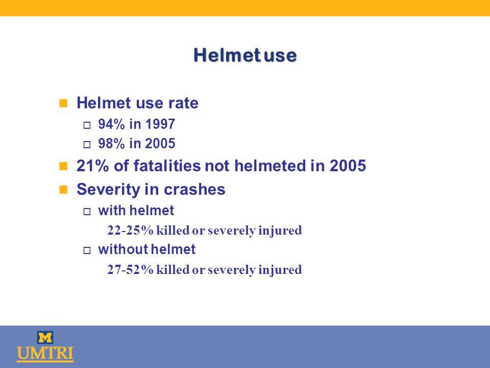 Helmet use n Helmet use rate o 94% in 1997 o 98% in 2005 n 21% of fatalities not helmeted in 2005 n Severity in crashes o with helmet 22-25% killed or severely injured o without helmet 27-52% killed or severely injured