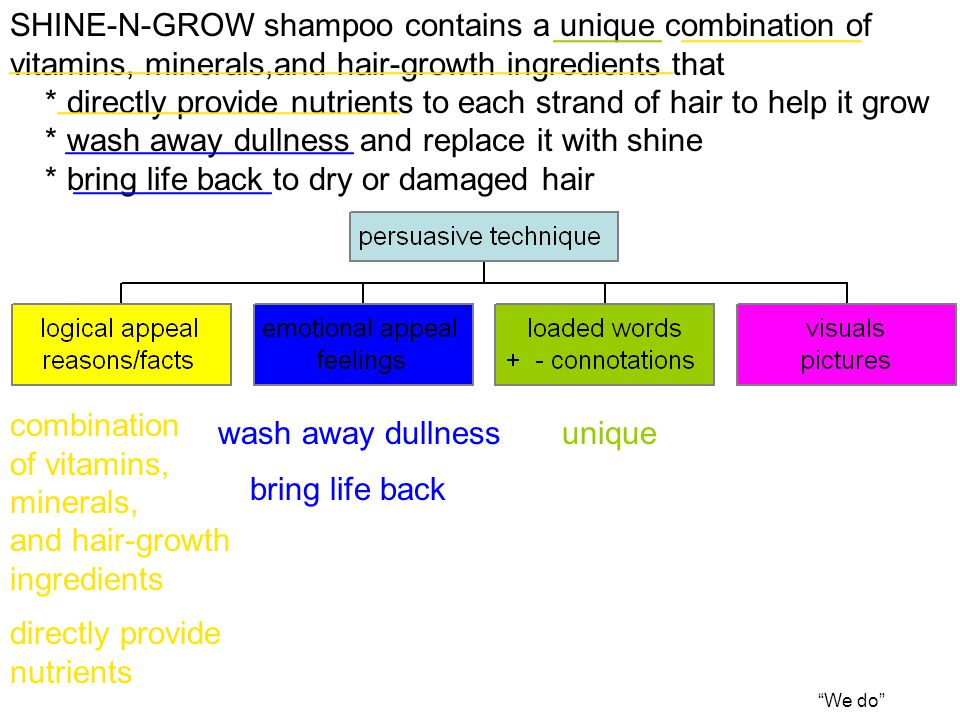 We do SHINE-N-GROW shampoo contains a unique combination of vitamins, minerals,and hair-growth ingredients that * directly provide nutrients to each strand of hair to help it grow * wash away dullness and replace it with shine * bring life back to dry or damaged hair uniquewash away dullness bring life back combination of vitamins, minerals, and hair-growth ingredients directly provide nutrients ______ ___________ ________________ __________ ___________________ _____________________________________