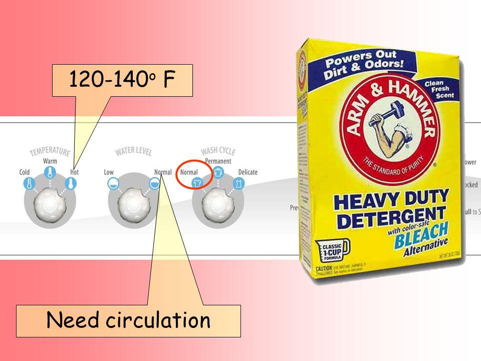 > 12 Minutes120-140 o F Need circulation