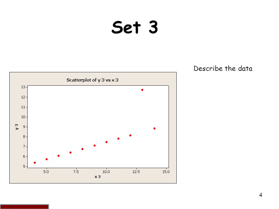 5 Set 4 Describe the data Shows another example when one outlier is enough to produce a high correlation coefficient, even though the relationship between the two variables is not linear.